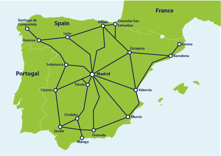 Map with main train connections in Spain